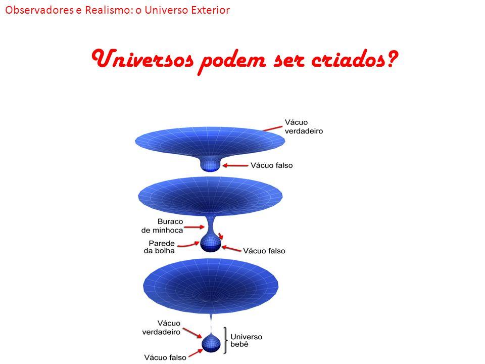 Universos podem ser criados