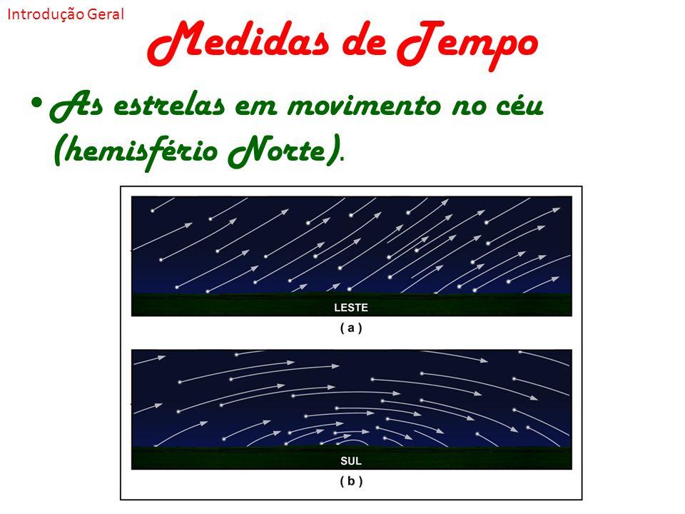 Medidas de Tempo As estrelas em movimento no céu (hemisfério Norte).