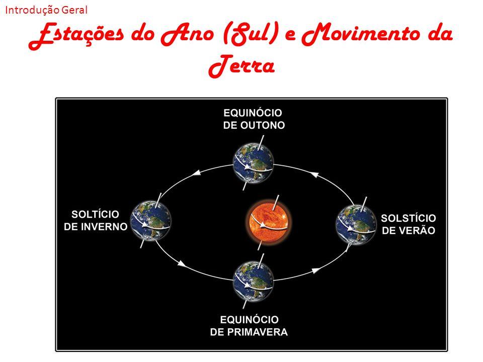 Estações do Ano (Sul) e Movimento da Terra