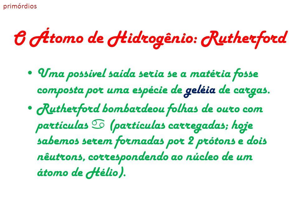 O Átomo de Hidrogênio: Rutherford