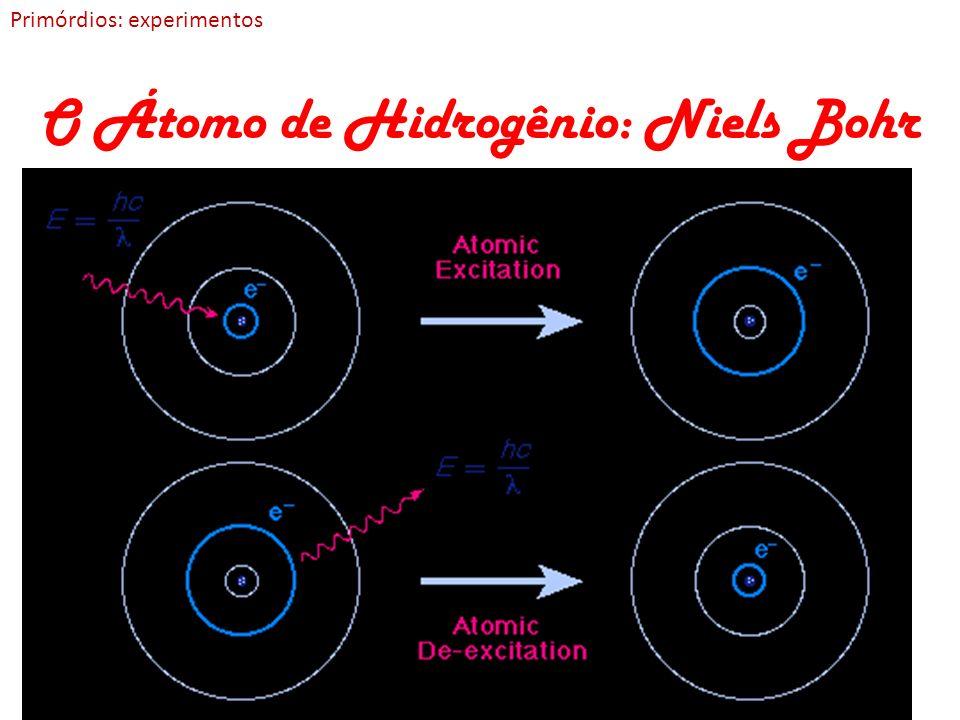 O Átomo de Hidrogênio: Niels Bohr