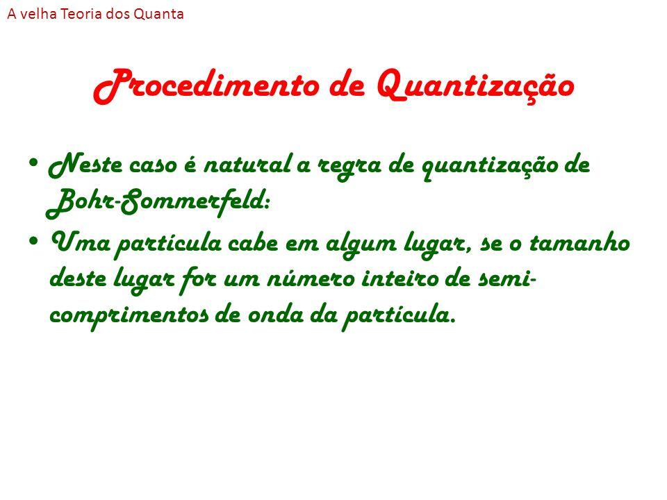 Procedimento de Quantização