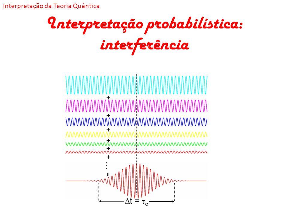 Interpretação probabilística: interferência