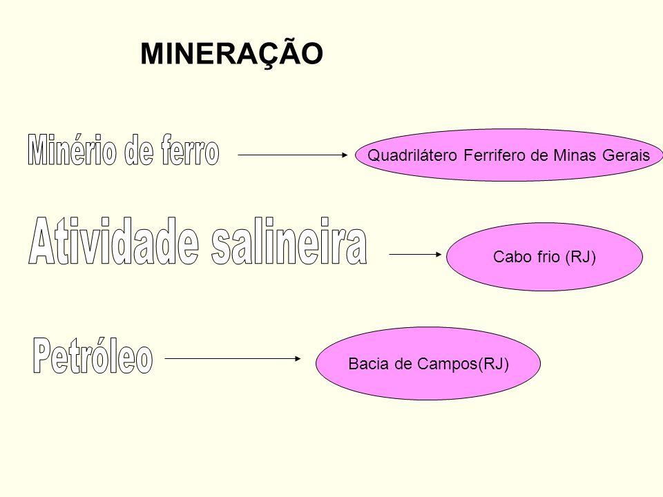 Quadrilátero Ferrifero de Minas Gerais