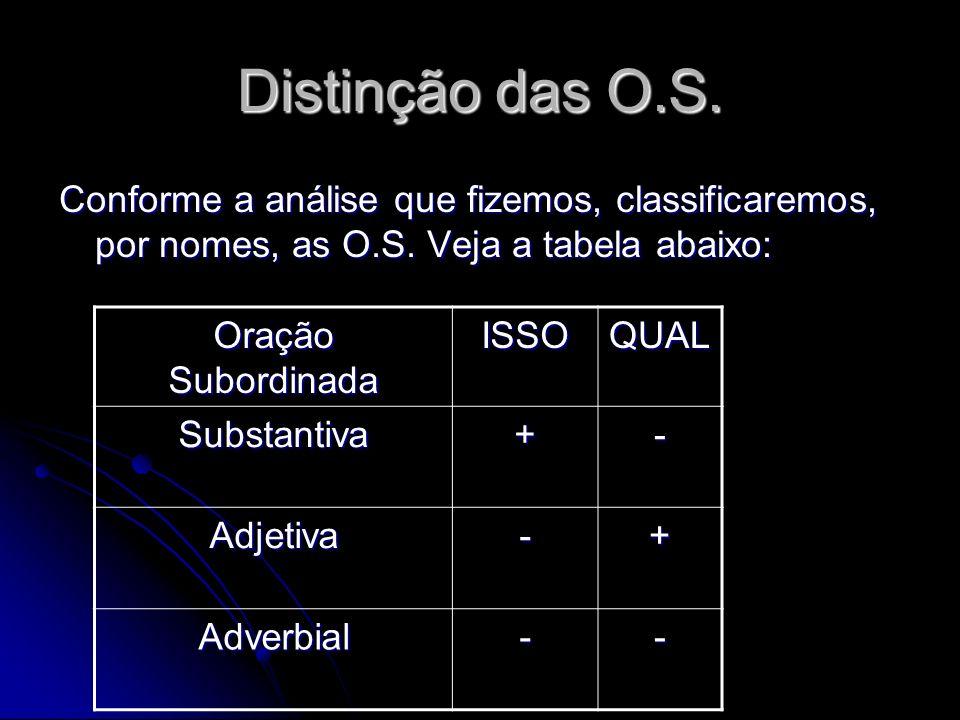 Distinção das O.S. Conforme a análise que fizemos, classificaremos, por nomes, as O.S. Veja a tabela abaixo: