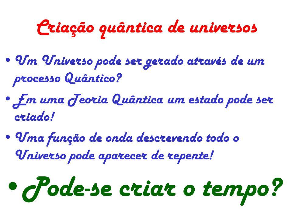 Criação quântica de universos