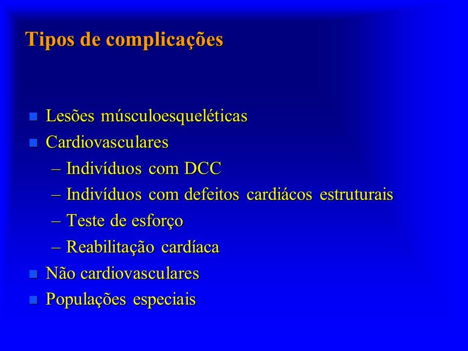 Tipos de complicações Lesões músculoesqueléticas Cardiovasculares