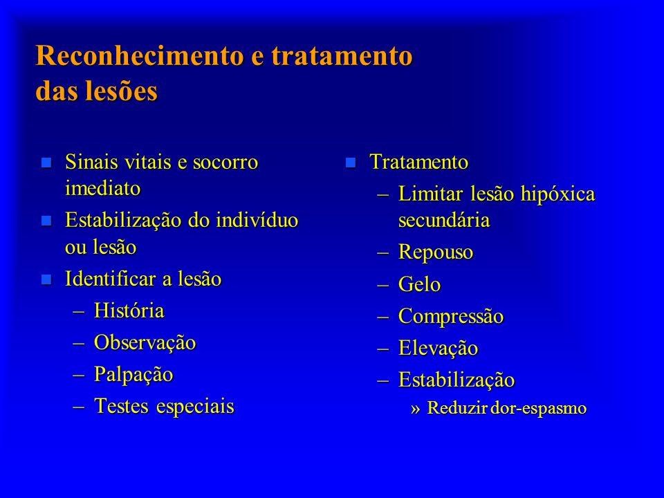 Reconhecimento e tratamento das lesões