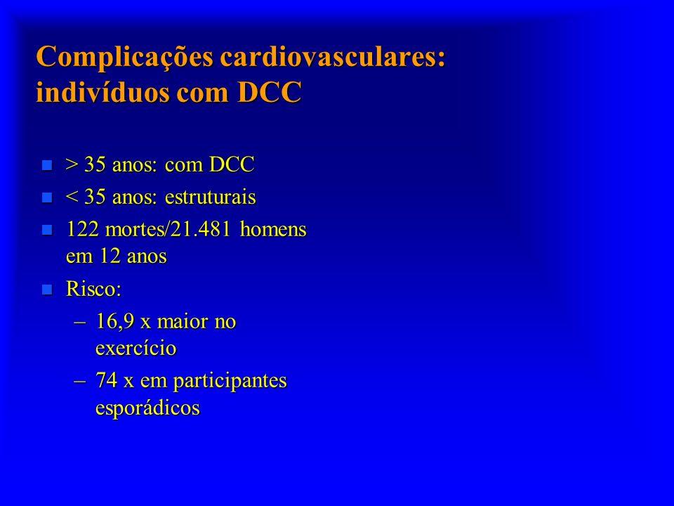 Complicações cardiovasculares: indivíduos com DCC
