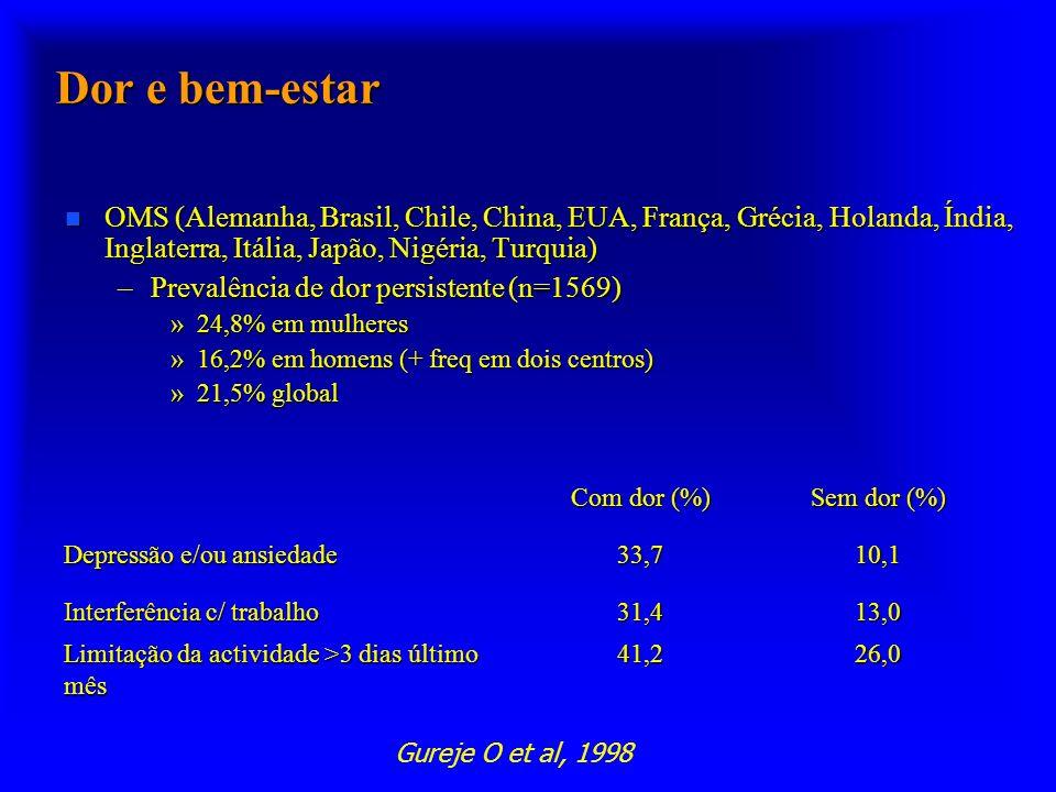 Dor e bem-estarOMS (Alemanha, Brasil, Chile, China, EUA, França, Grécia, Holanda, Índia, Inglaterra, Itália, Japão, Nigéria, Turquia)