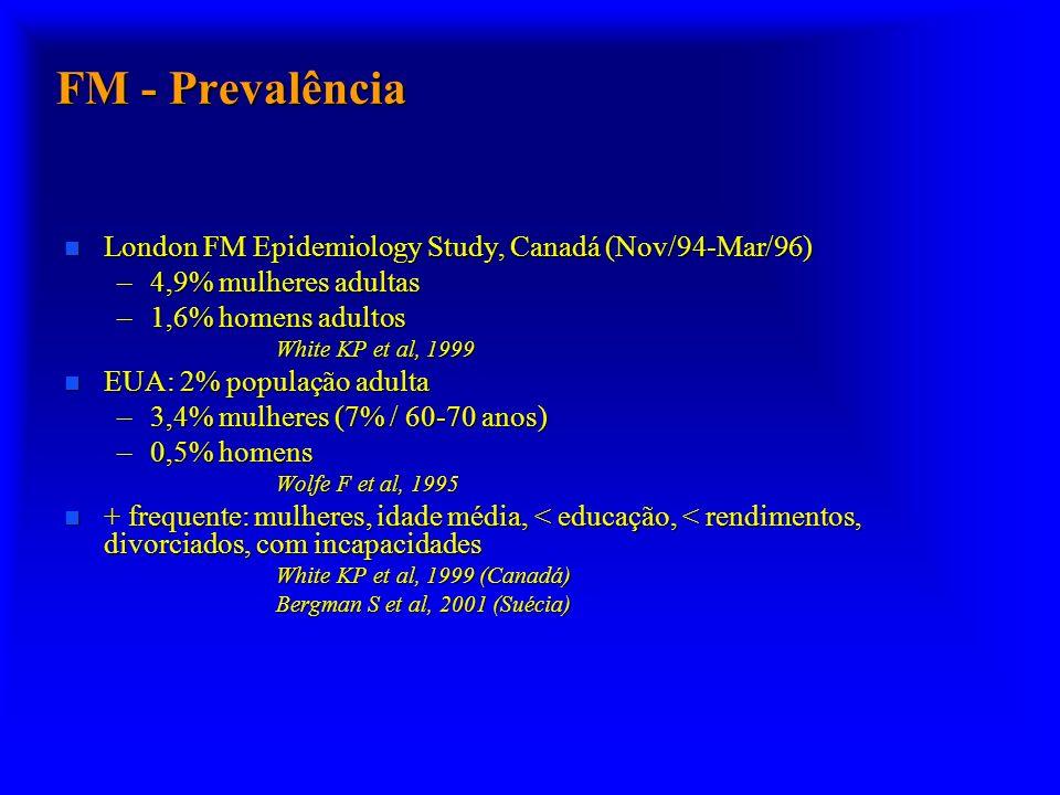 FM - Prevalência London FM Epidemiology Study, Canadá (Nov/94-Mar/96)