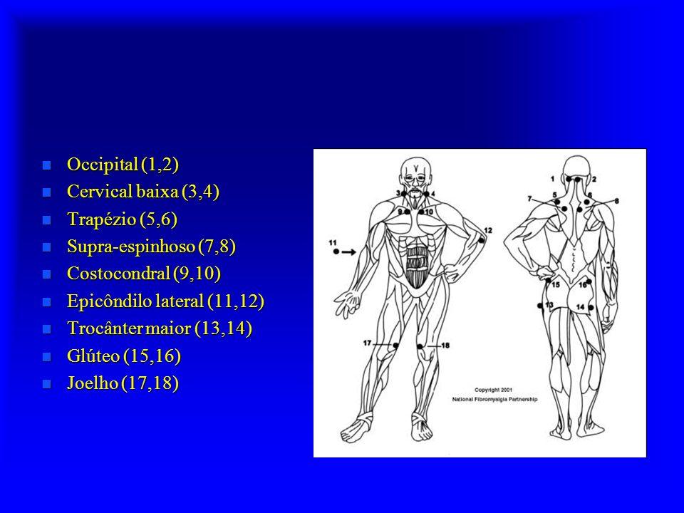 Occipital (1,2)Cervical baixa (3,4) Trapézio (5,6) Supra-espinhoso (7,8) Costocondral (9,10) Epicôndilo lateral (11,12)