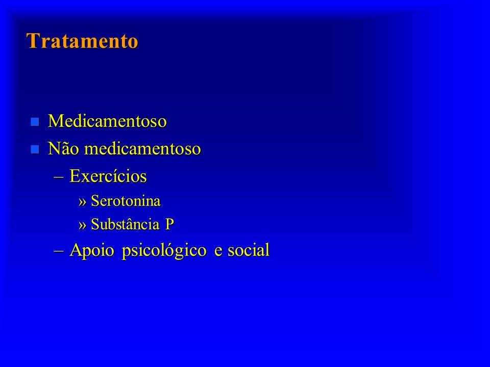 Tratamento Medicamentoso Não medicamentoso Exercícios