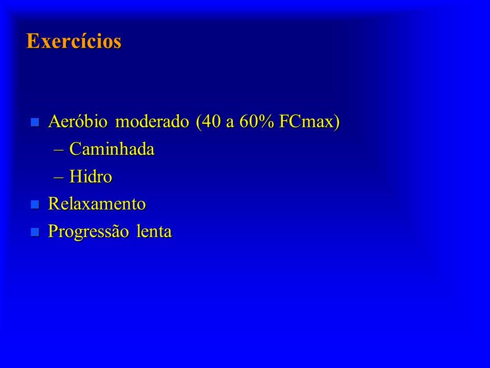 Exercícios Aeróbio moderado (40 a 60% FCmax) Caminhada Hidro