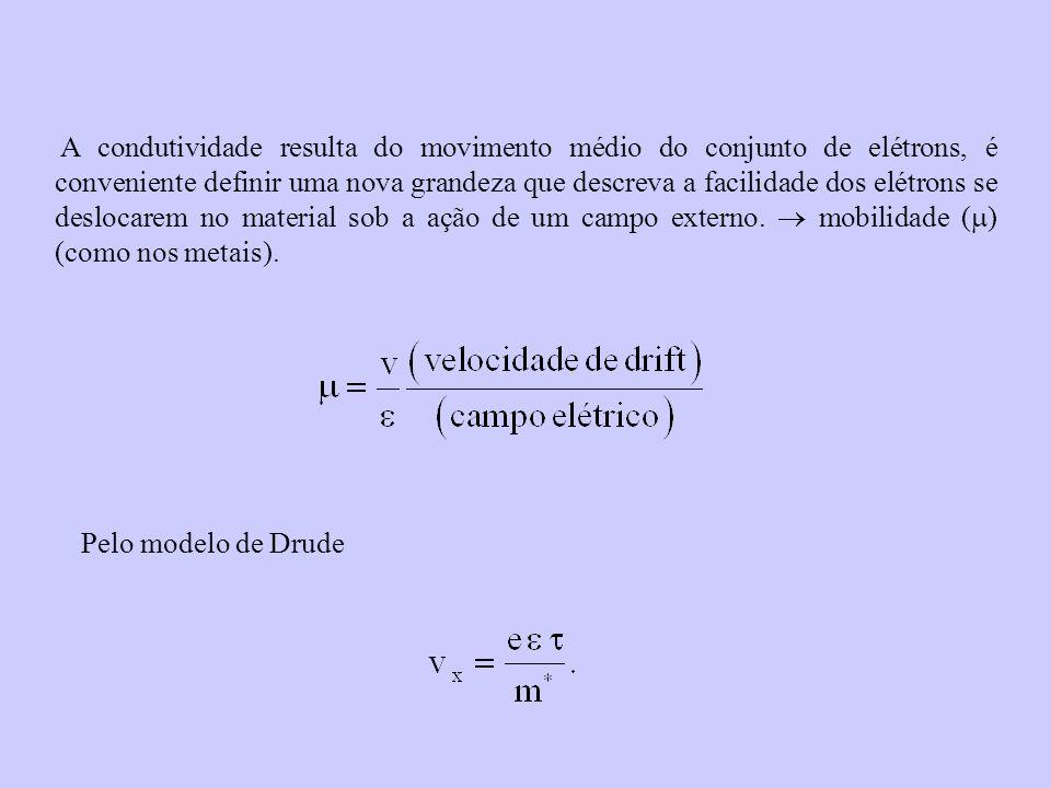 A condutividade resulta do movimento médio do conjunto de elétrons, é conveniente definir uma nova grandeza que descreva a facilidade dos elétrons se deslocarem no material sob a ação de um campo externo.  mobilidade () (como nos metais).