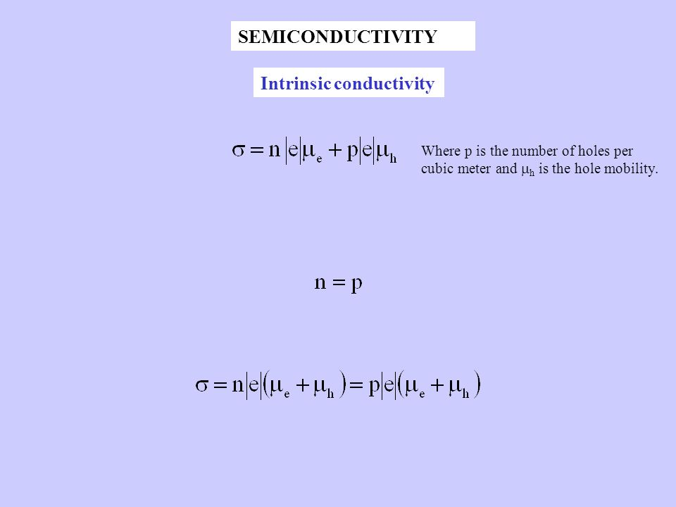Intrinsic conductivity