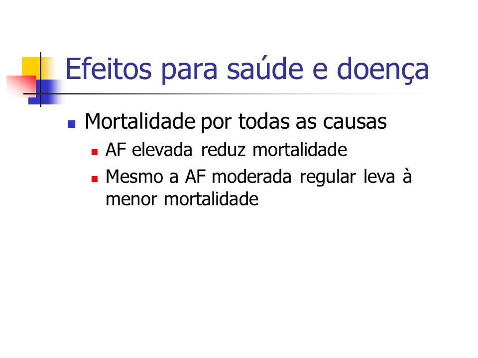 Efeitos para saúde e doença