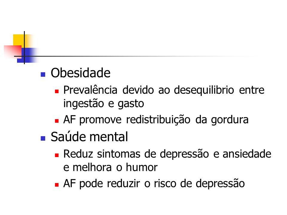 Obesidade Saúde mental