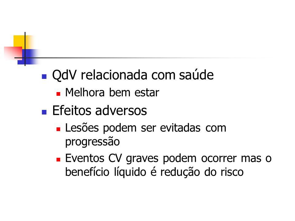 QdV relacionada com saúde Efeitos adversos