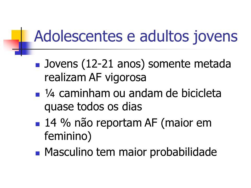 Adolescentes e adultos jovens