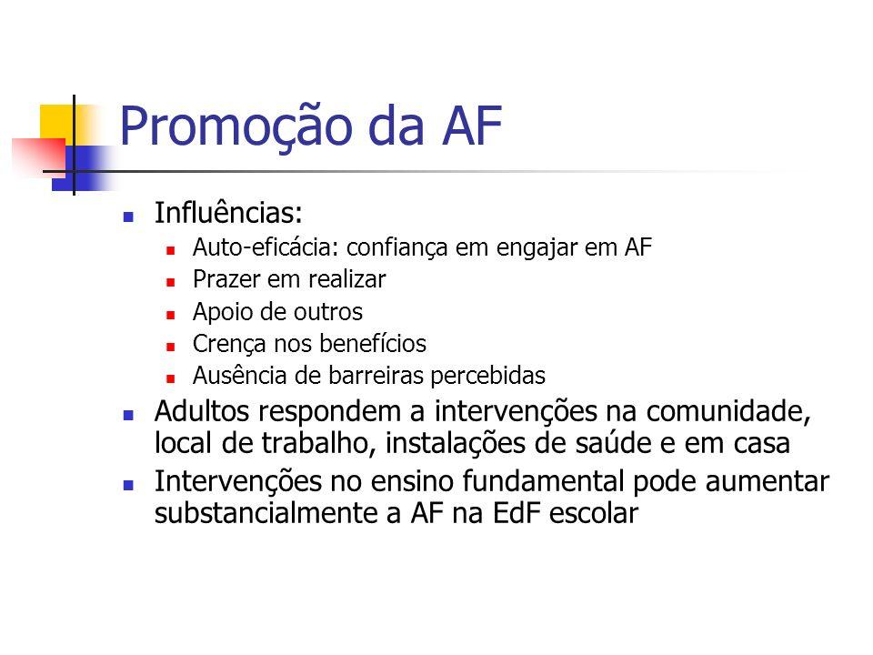 Promoção da AF Influências: