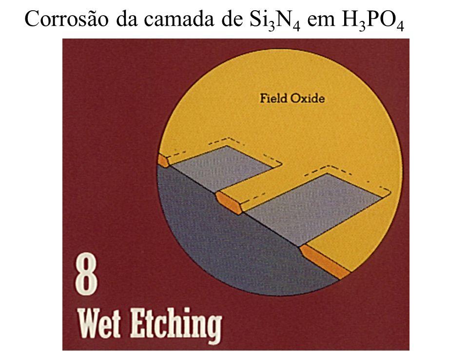 Corrosão da camada de Si3N4 em H3PO4