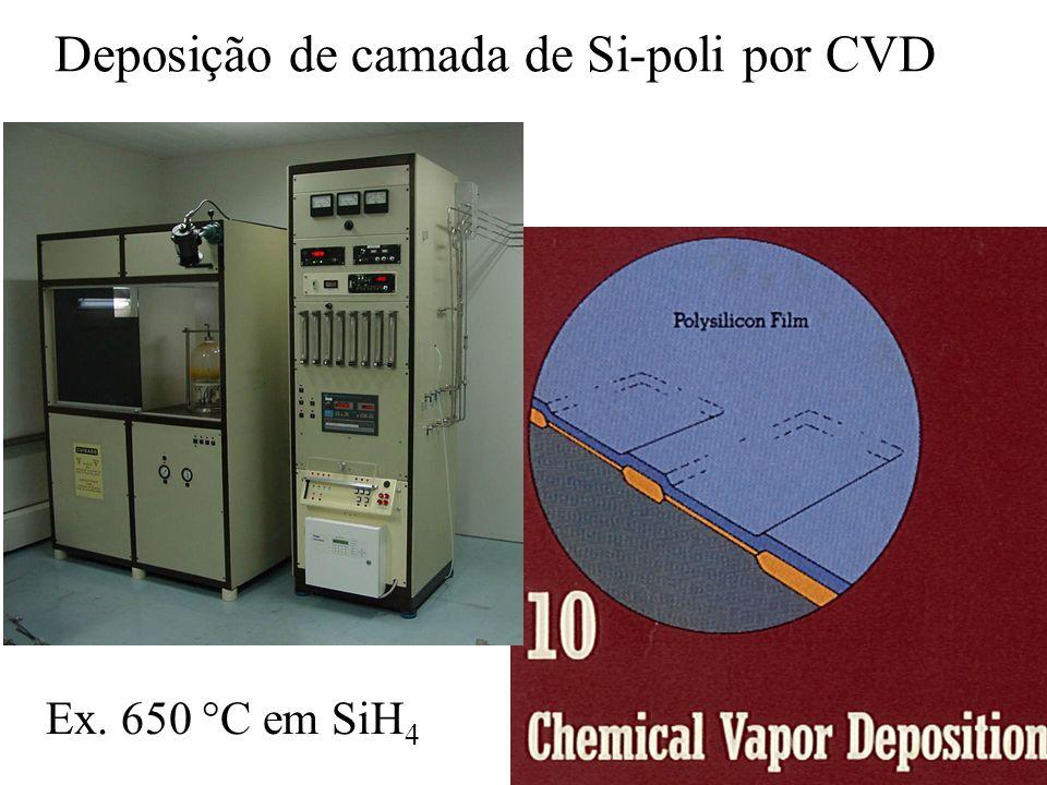 Deposição de camada de Si-poli por CVD