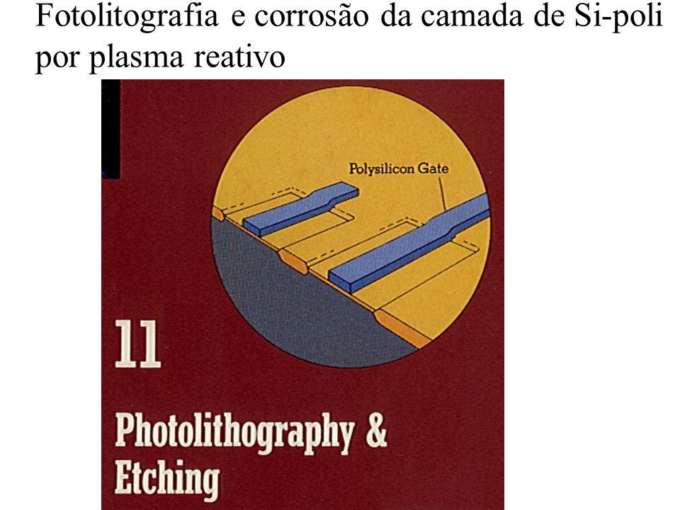 Fotolitografia e corrosão da camada de Si-poli por plasma reativo
