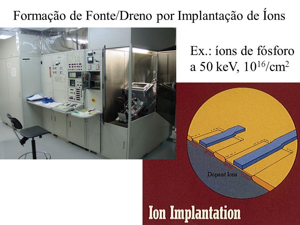 Formação de Fonte/Dreno por Implantação de Íons