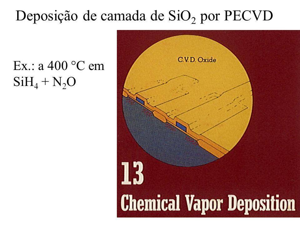 Deposição de camada de SiO2 por PECVD
