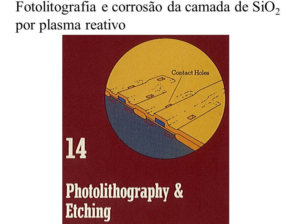 Fotolitografia e corrosão da camada de SiO2 por plasma reativo