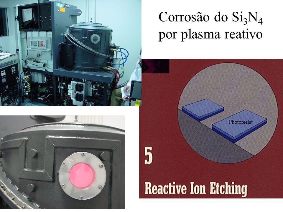 Corrosão do Si3N4 por plasma reativo