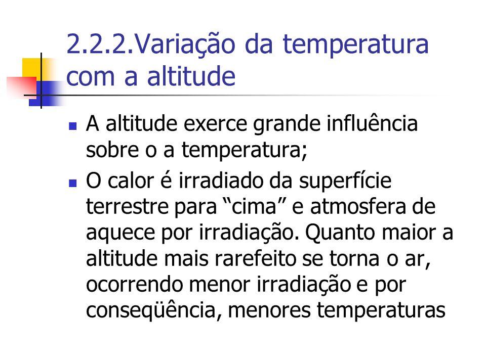 2.2.2.Variação da temperatura com a altitude