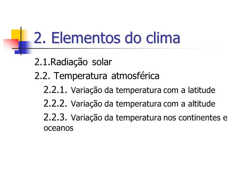 2. Elementos do clima 2.1.Radiação solar 2.2. Temperatura atmosférica