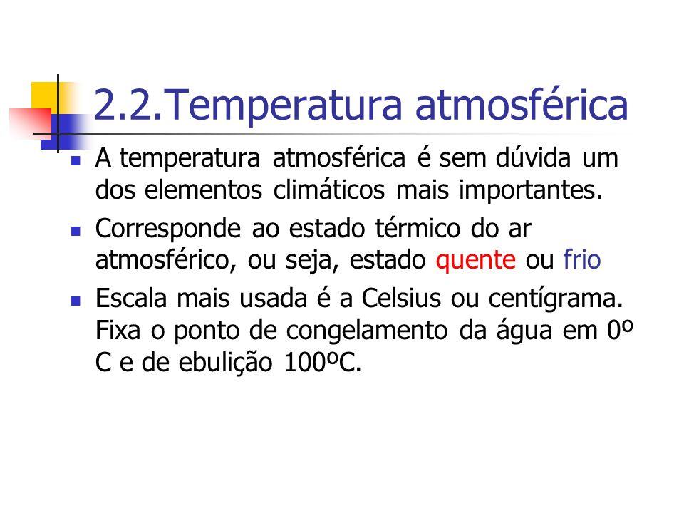 2.2.Temperatura atmosférica