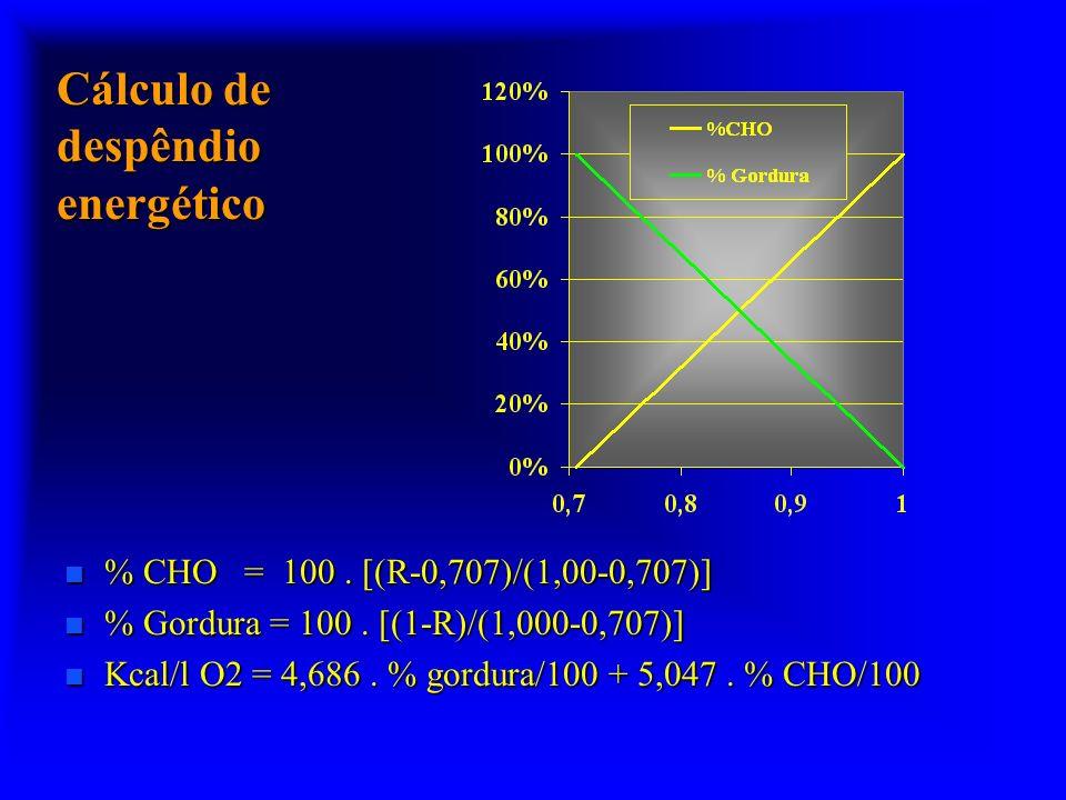 Cálculo de despêndio energético