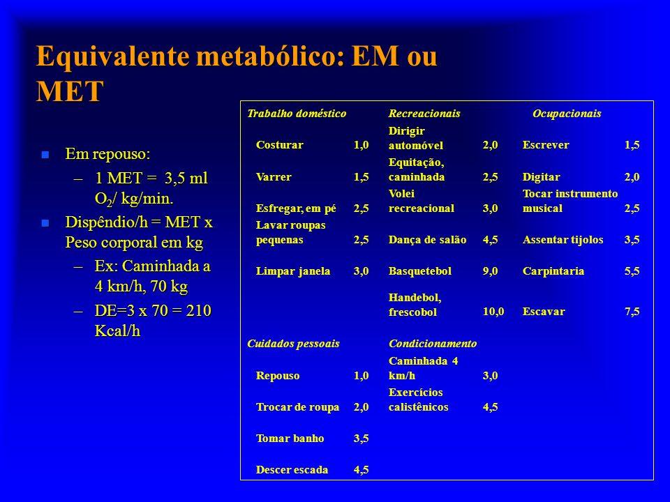 Equivalente metabólico: EM ou MET
