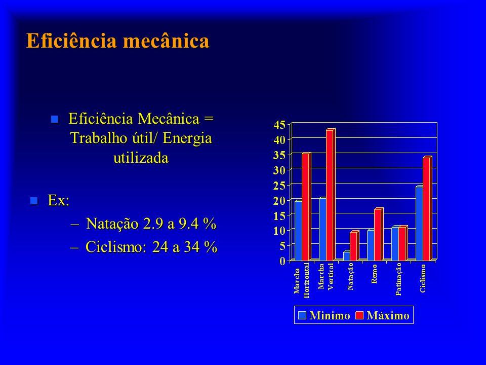 Eficiência Mecânica = Trabalho útil/ Energia utilizada