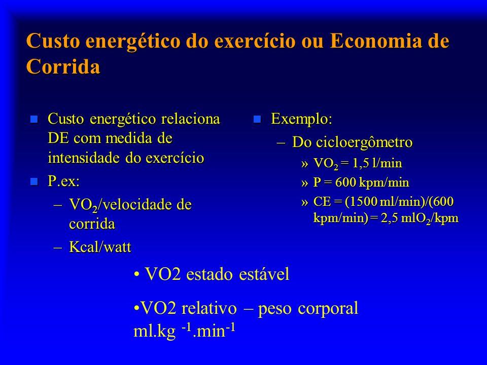 Custo energético do exercício ou Economia de Corrida