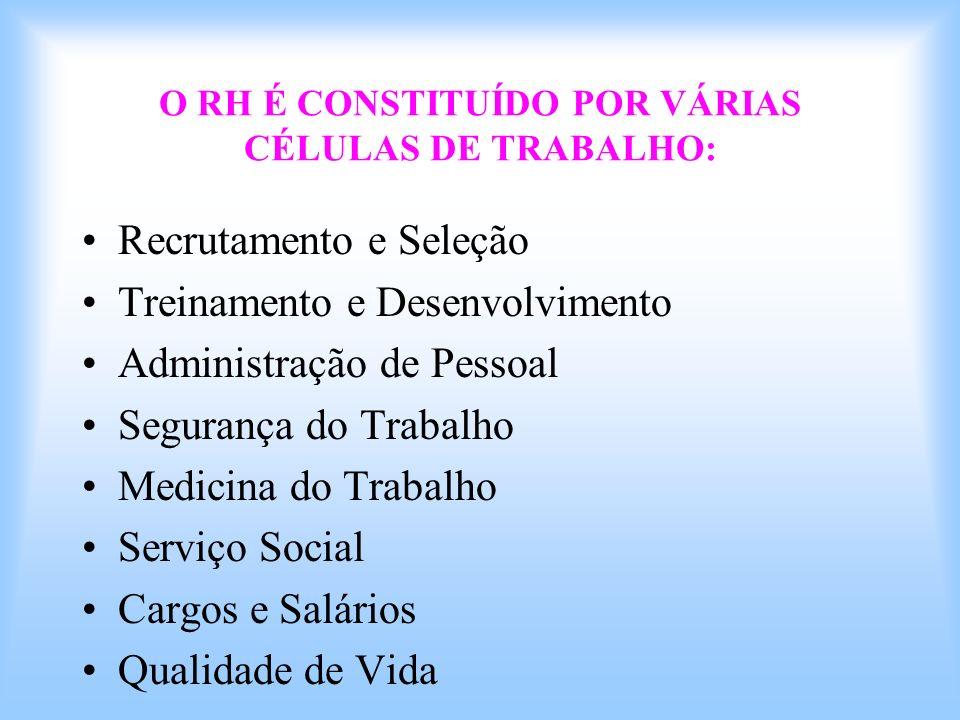 O RH É CONSTITUÍDO POR VÁRIAS CÉLULAS DE TRABALHO: