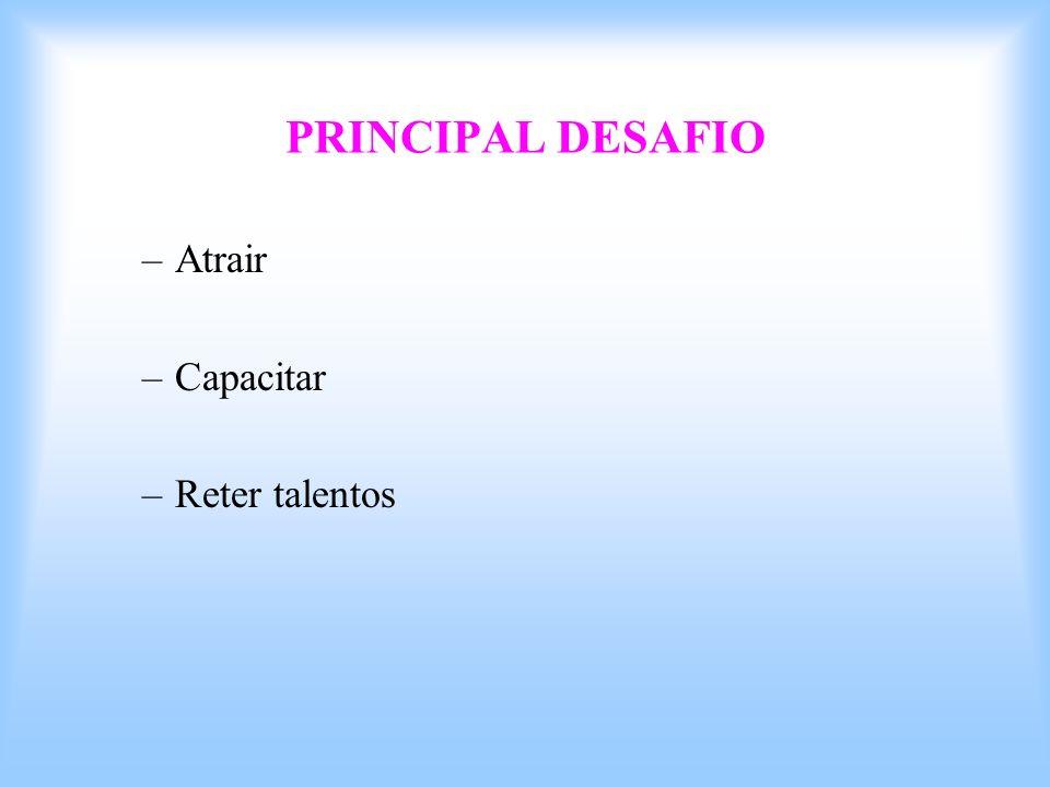 PRINCIPAL DESAFIO Atrair Capacitar Reter talentos