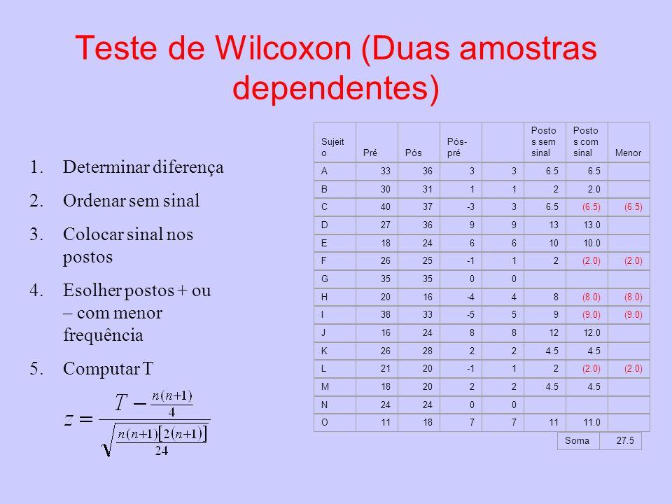 Teste de Wilcoxon (Duas amostras dependentes)