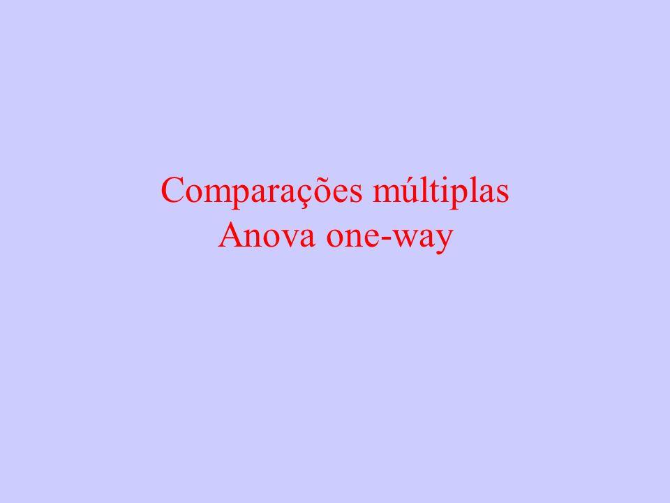 Comparações múltiplas Anova one-way