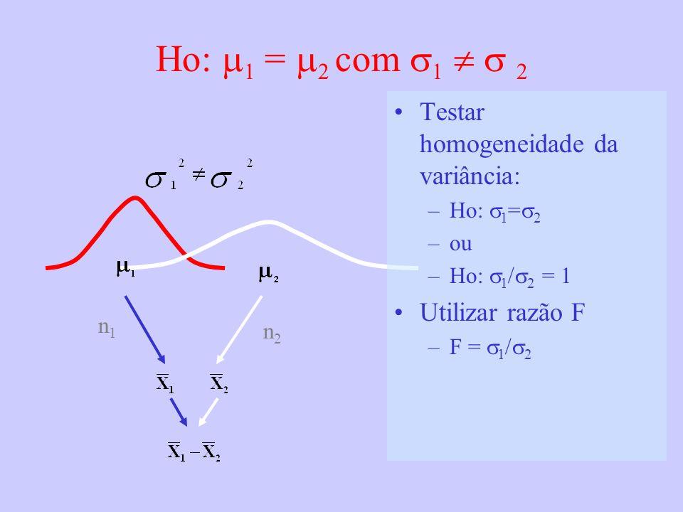 Ho: 1 = 2 com 1   2 Testar homogeneidade da variância: