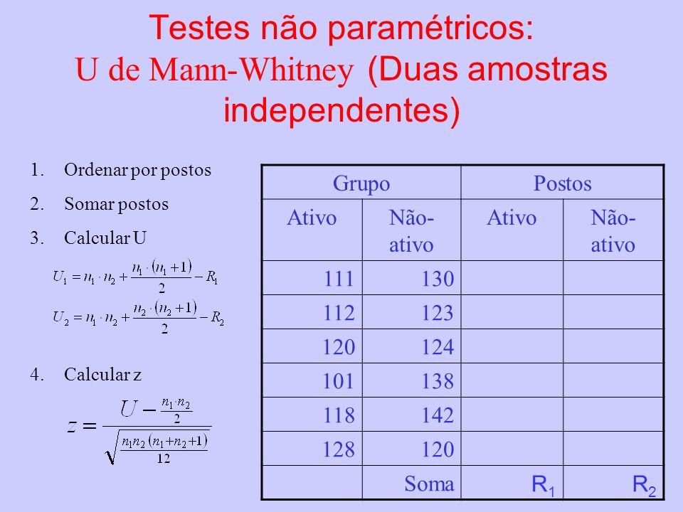 Testes não paramétricos: U de Mann-Whitney (Duas amostras independentes)