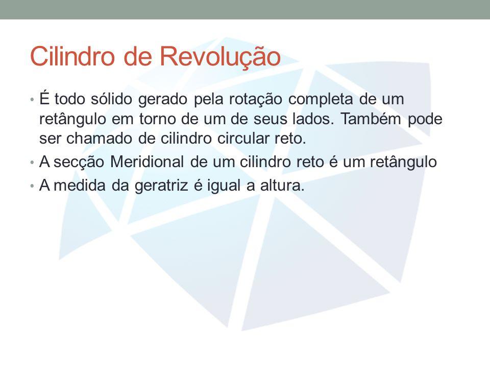 Cilindro de Revolução