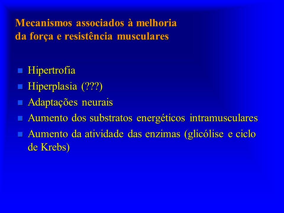 Mecanismos associados à melhoria da força e resistência musculares