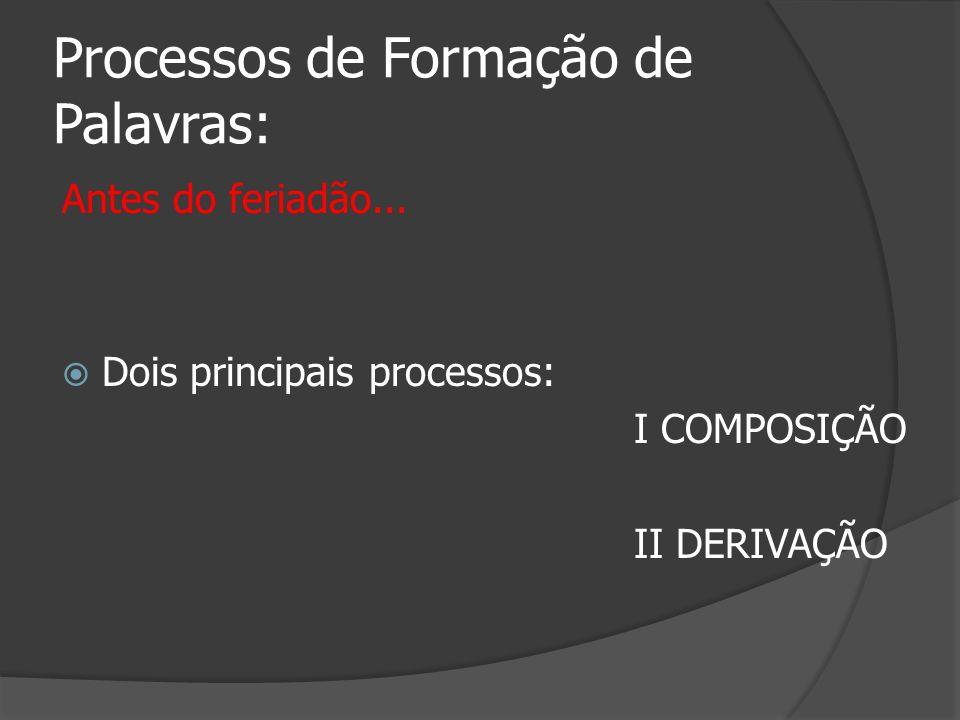 Processos de Formação de Palavras: