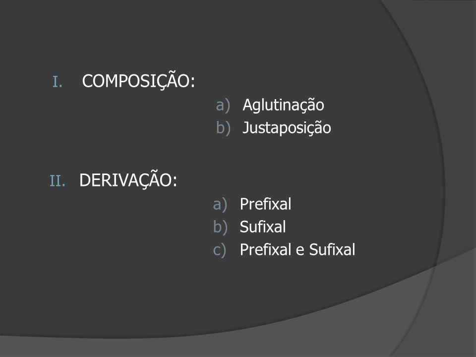 COMPOSIÇÃO: DERIVAÇÃO: Aglutinação Justaposição Prefixal Sufixal