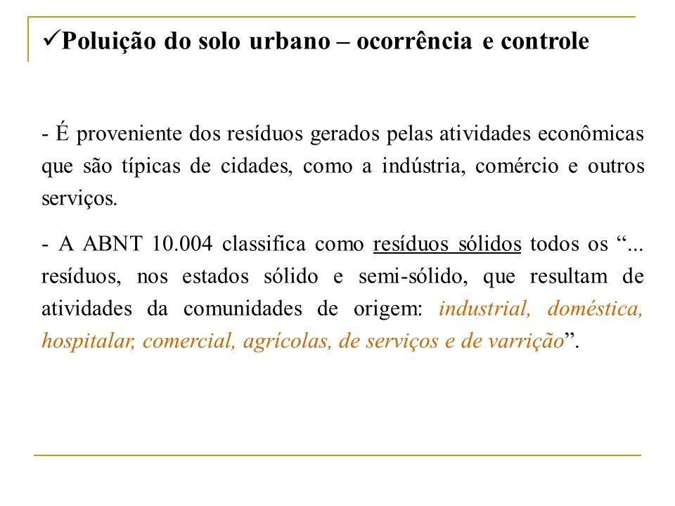 Poluição do solo urbano – ocorrência e controle